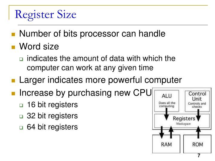 Register Size