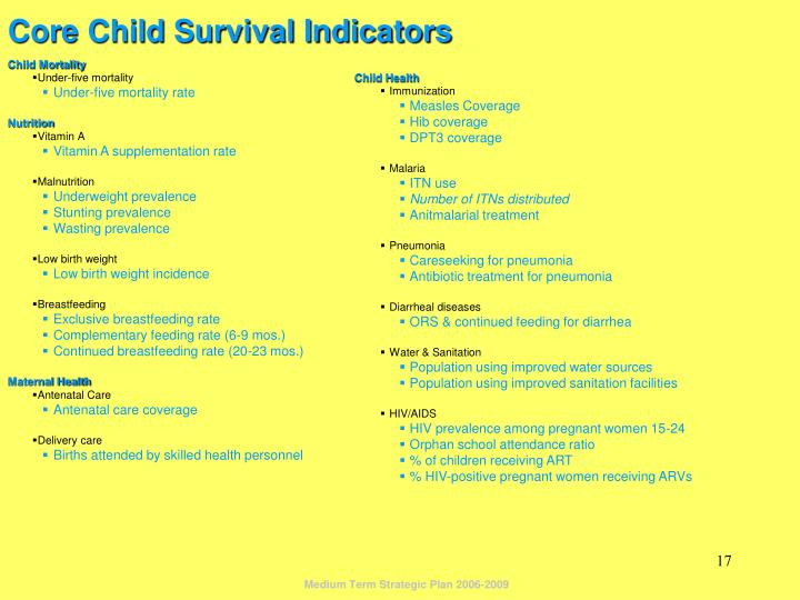 Core Child Survival Indicators