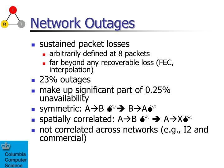 Network Outages