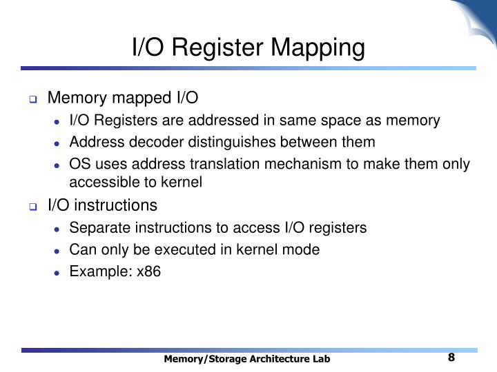 I/O Register Mapping