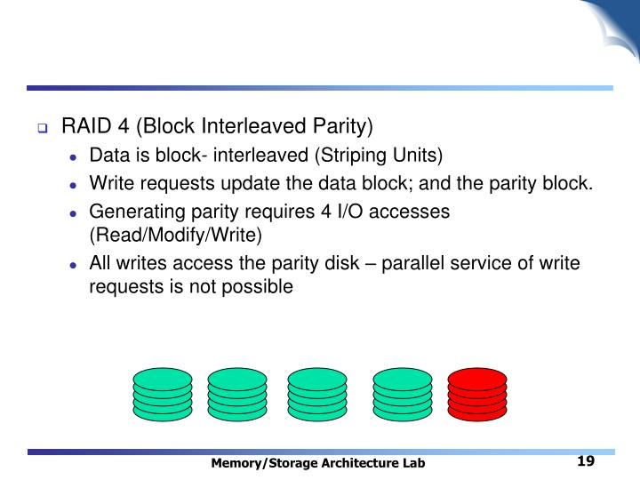 RAID 4 (Block Interleaved Parity)