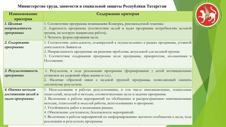 Министерство труда, занятости и социальной защиты Республики Татарстан