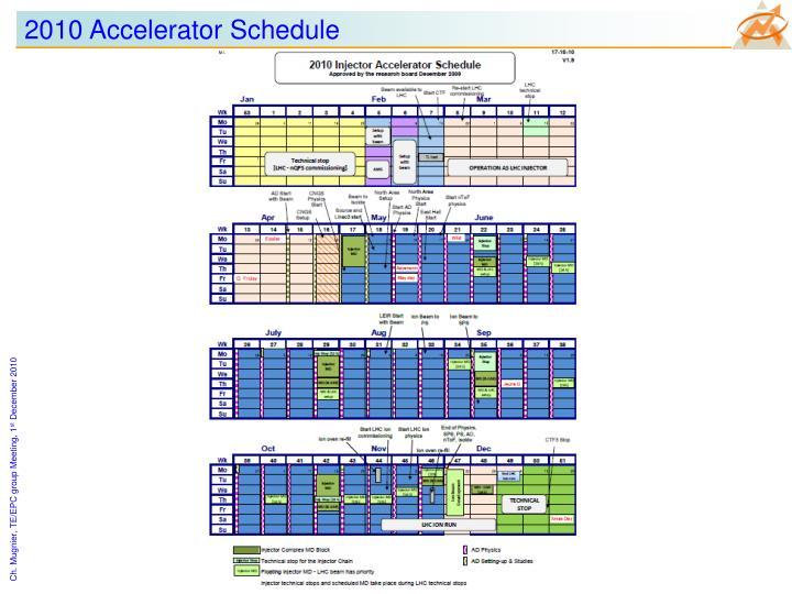 2010 Accelerator Schedule