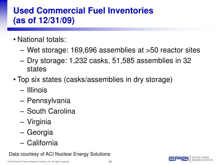 Used Commercial Fuel Inventories