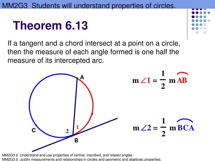 Theorem 6.13
