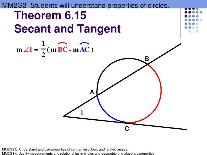 Theorem 6.15