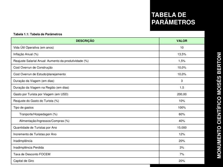 TABELA DE PARÂMETROS