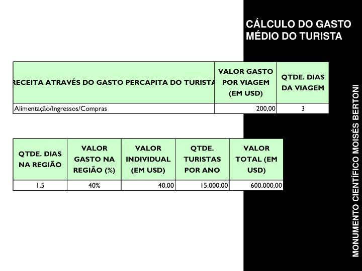 CÁLCULO DO GASTO MÉDIO DO TURISTA