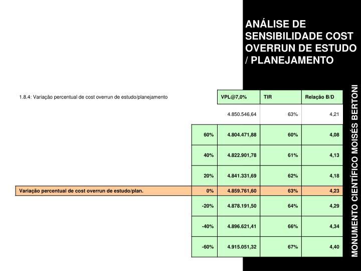 ANÁLISE DE SENSIBILIDADE COST OVERRUN DE ESTUDO / PLANEJAMENTO