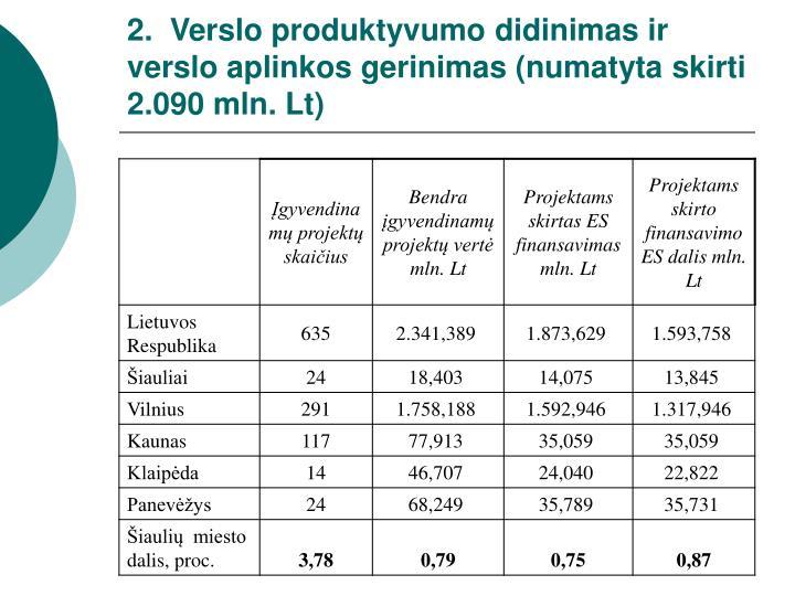 2.  Verslo produktyvumo didinimas ir verslo aplinkos gerinimas (numatyta skirti 2.090 mln. Lt)
