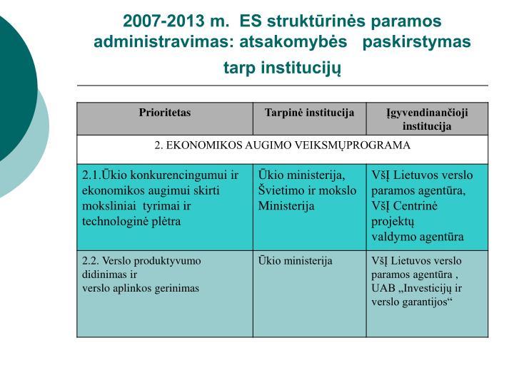 2007-2013 m.  ES struktūrinės paramos administravimas: atsakomybės   paskirstymas tarp institucijų