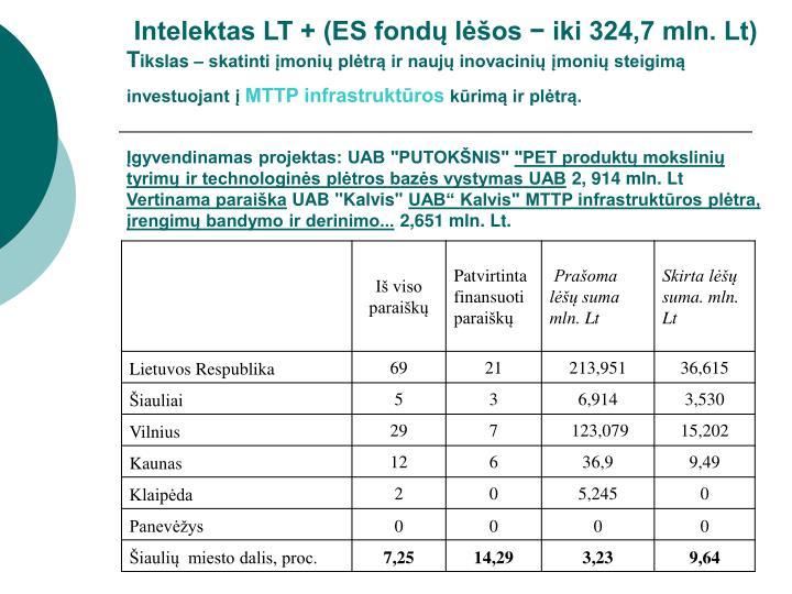 Intelektas LT + (ES fondų lėšos − iki 324,7 mln. Lt)