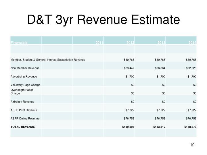 D&T 3yr Revenue Estimate