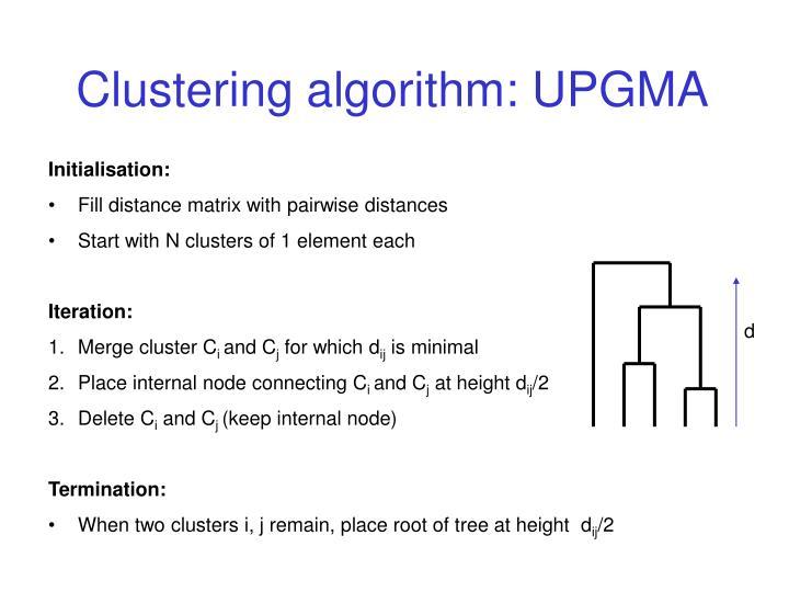 Clustering algorithm: UPGMA