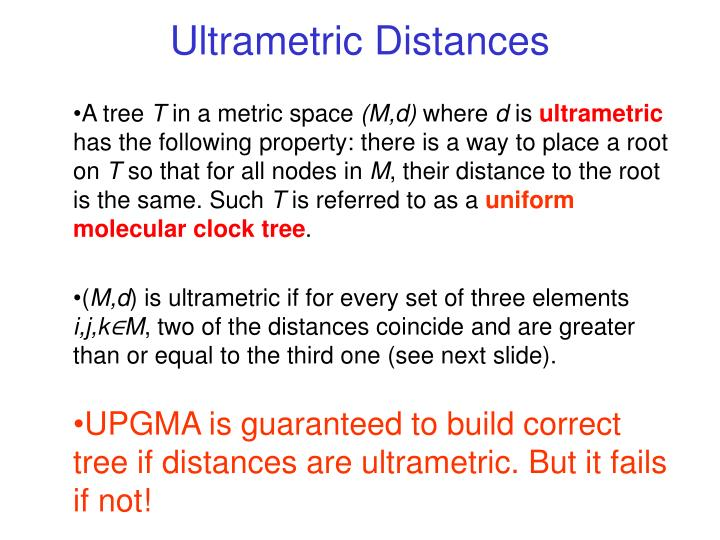 Ultrametric Distances