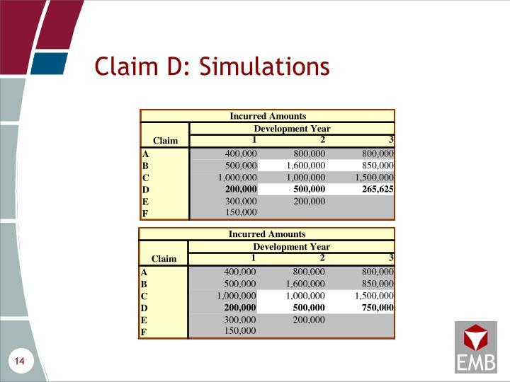 Claim D: Simulations