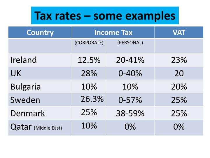 Tax rates – some examples
