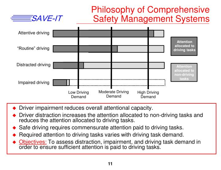 Philosophy of Comprehensive Safety Management Systems