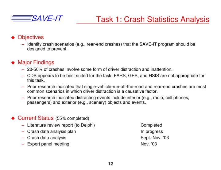Task 1: Crash Statistics Analysis