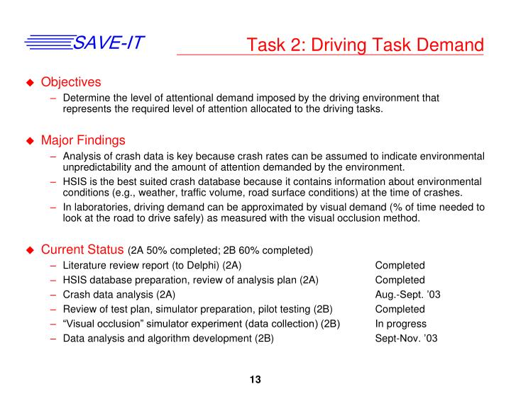 Task 2: Driving Task Demand