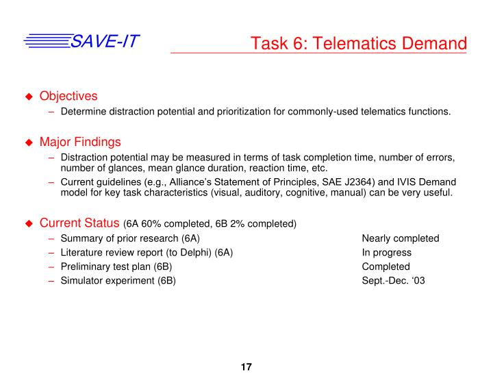 Task 6: Telematics Demand