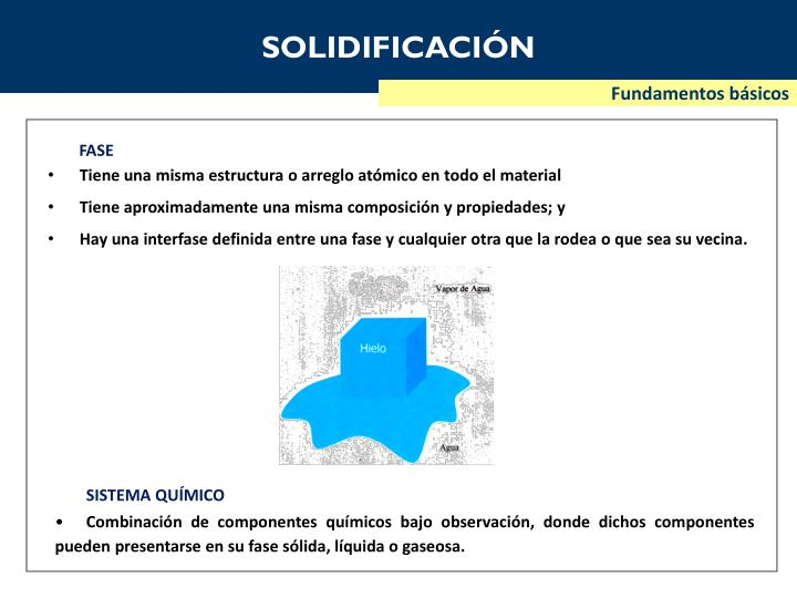 SOLIDIFICACIÓN