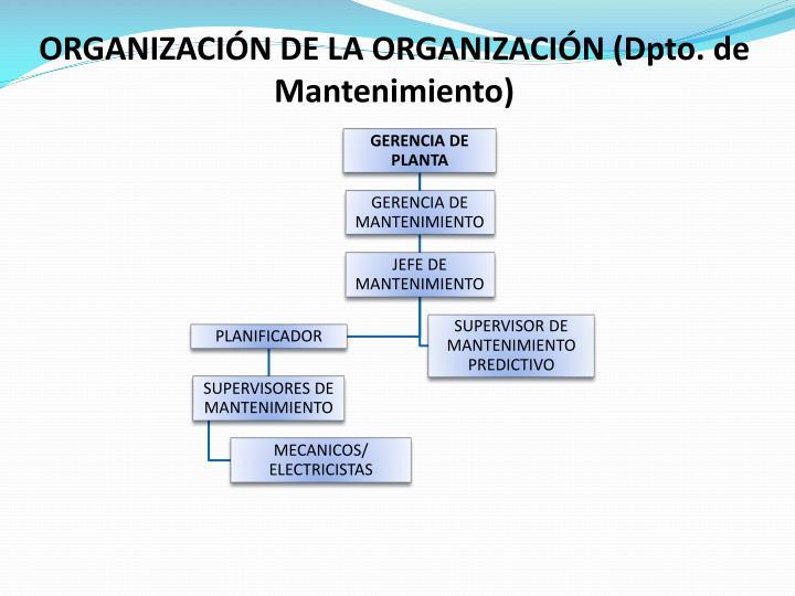 ORGANIZACIÓN DE LA ORGANIZACIÓN (Dpto. de Mantenimiento)