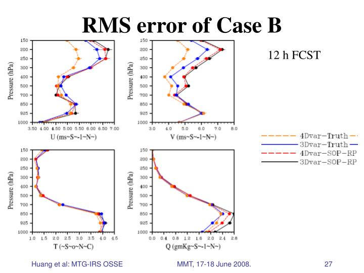 RMS error of Case B