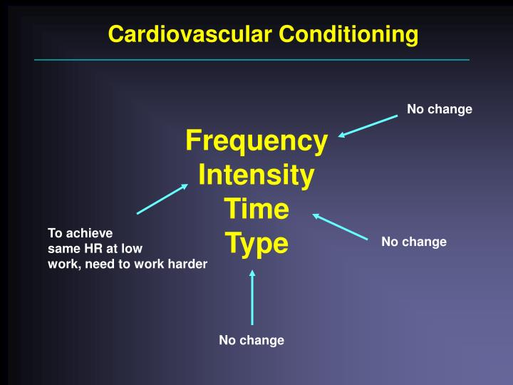 Cardiovascular Conditioning