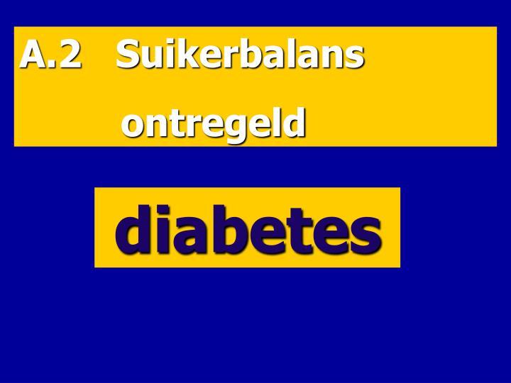 A.2   Suikerbalans