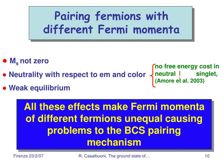 Pairing fermions with         different Fermi momenta