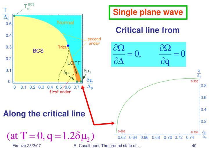 Single plane wave