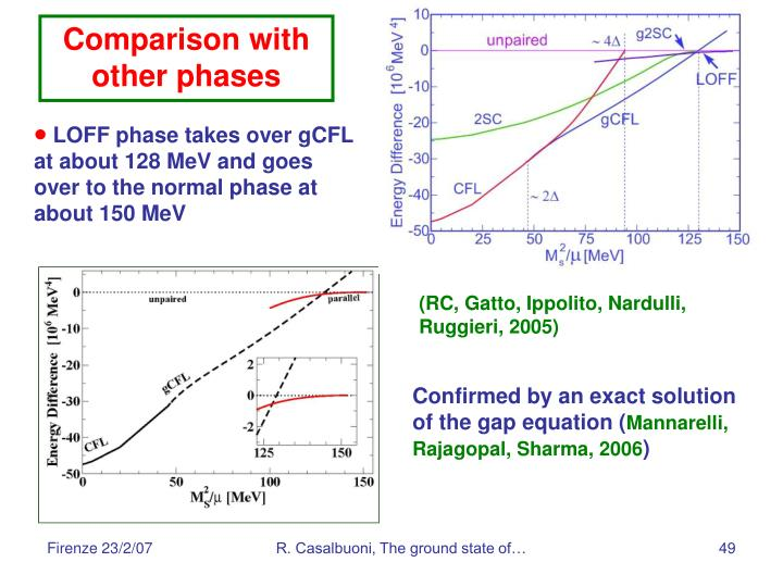 Comparison with other phases