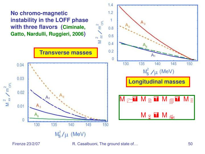 No chromo-magnetic instability in the LOFF phase with three flavors  (