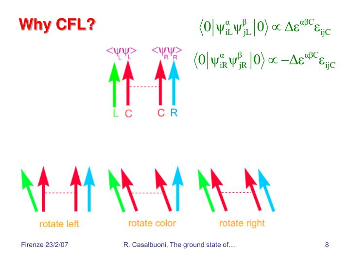 Why CFL?