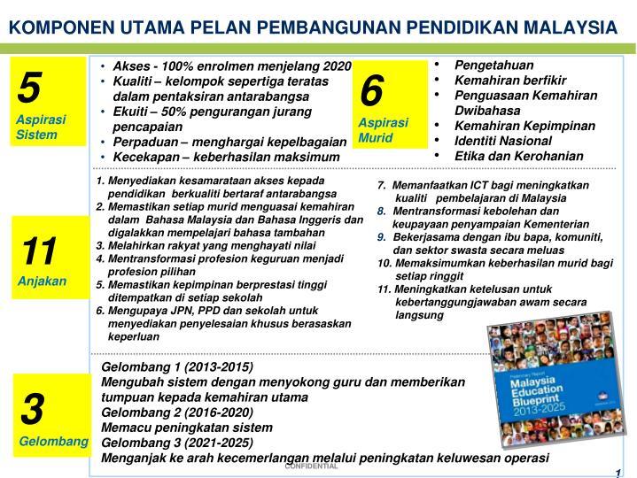 KOMPONEN UTAMA PELAN PEMBANGUNAN PENDIDIKAN MALAYSIA