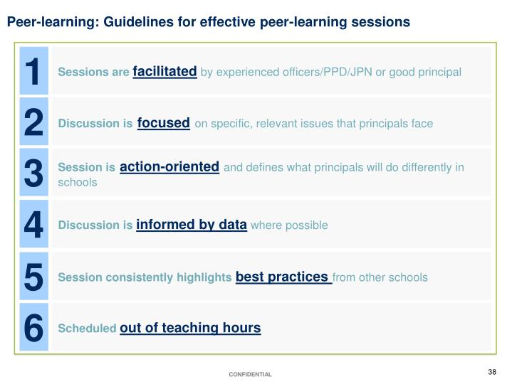 Peer-learning: Guidelines for effective peer-learning sessions