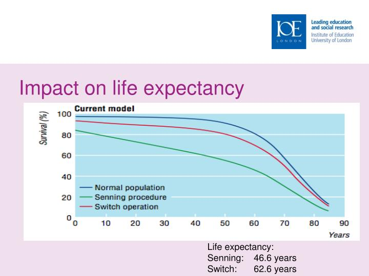 Impact on life expectancy
