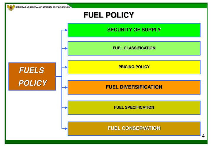 FUEL POLICY