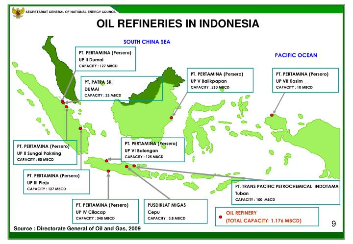 OIL REFINERIES IN INDONESIA