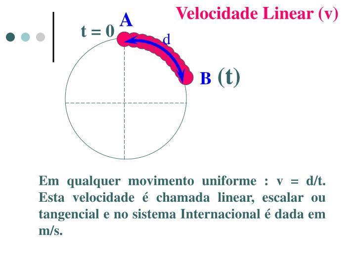 Velocidade Linear (v)