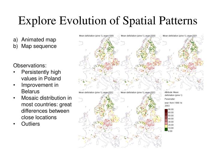 Explore Evolution of Spatial Patterns