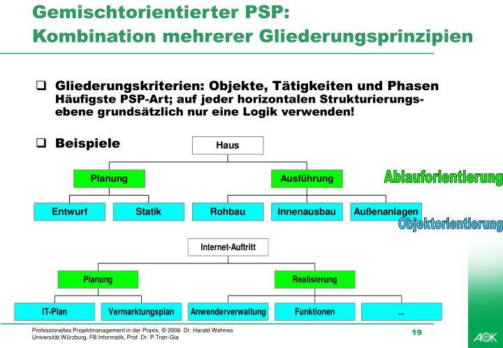 Gemischtorientierter PSP: