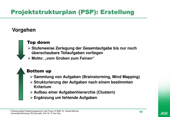Projektstrukturplan (PSP): Erstellung