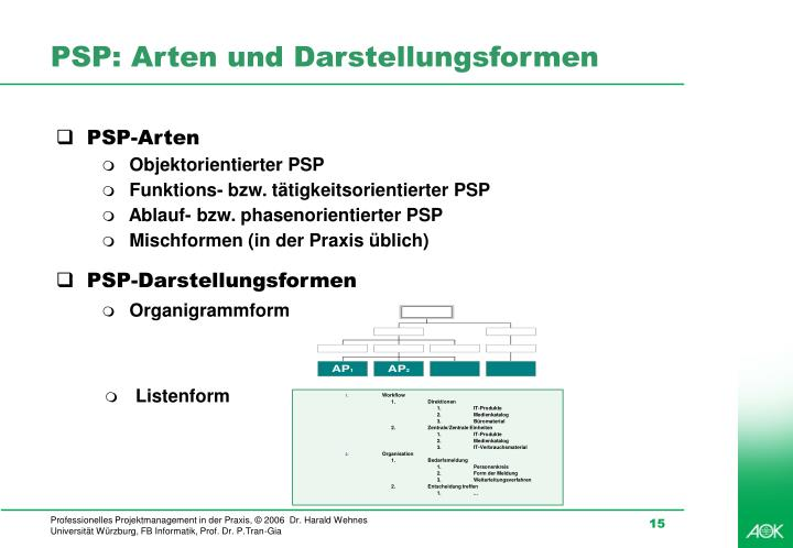 PSP: Arten und Darstellungsformen