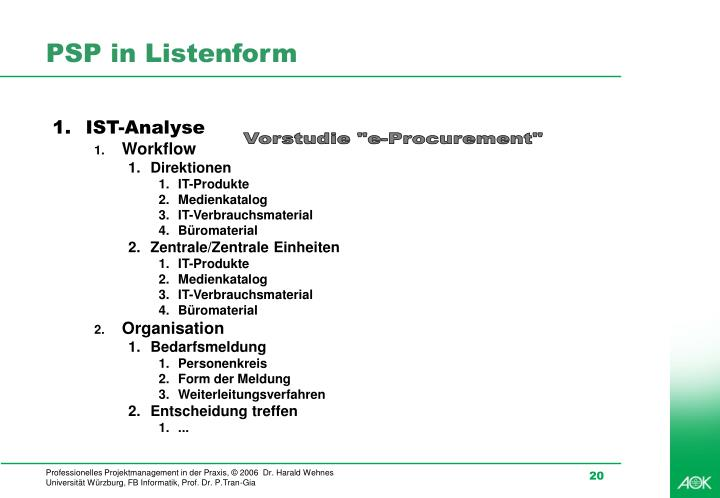 PSP in Listenform