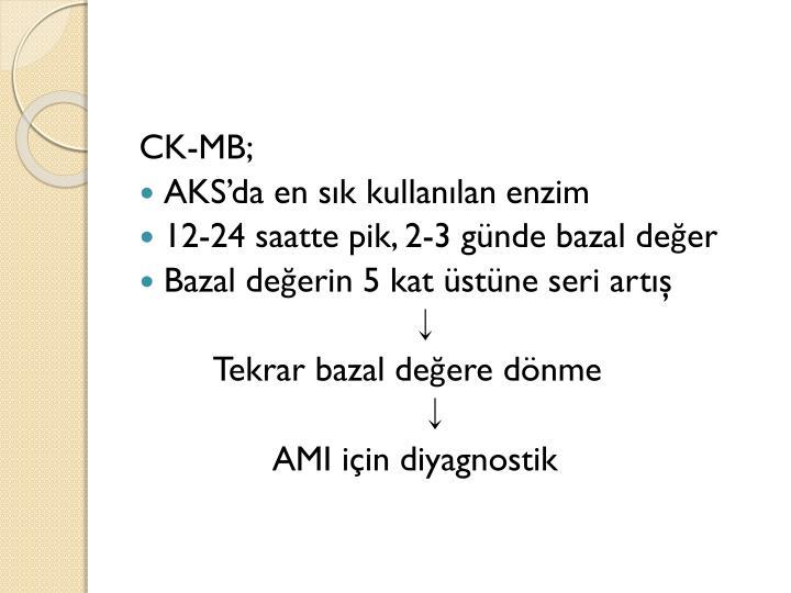 CK-MB;