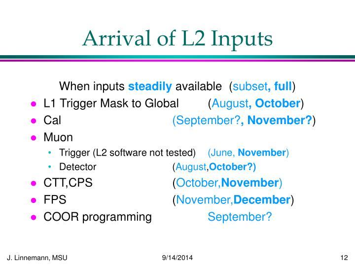 Arrival of L2 Inputs