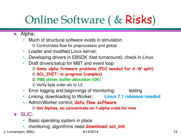 Online Software ( &