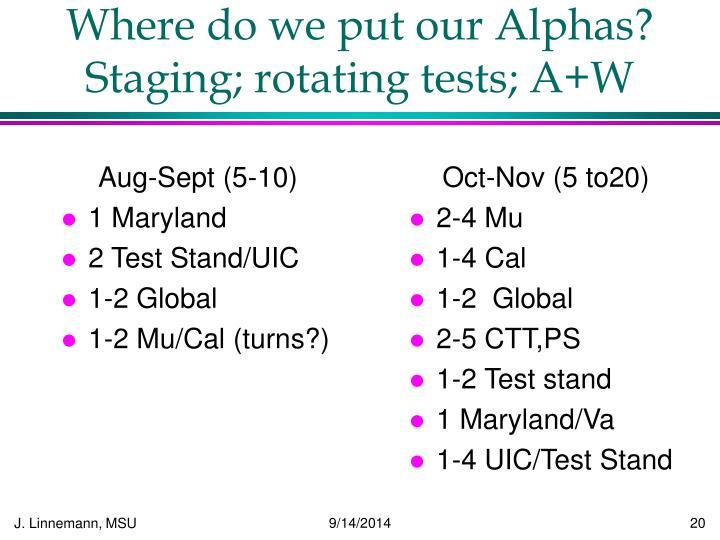 Where do we put our Alphas?